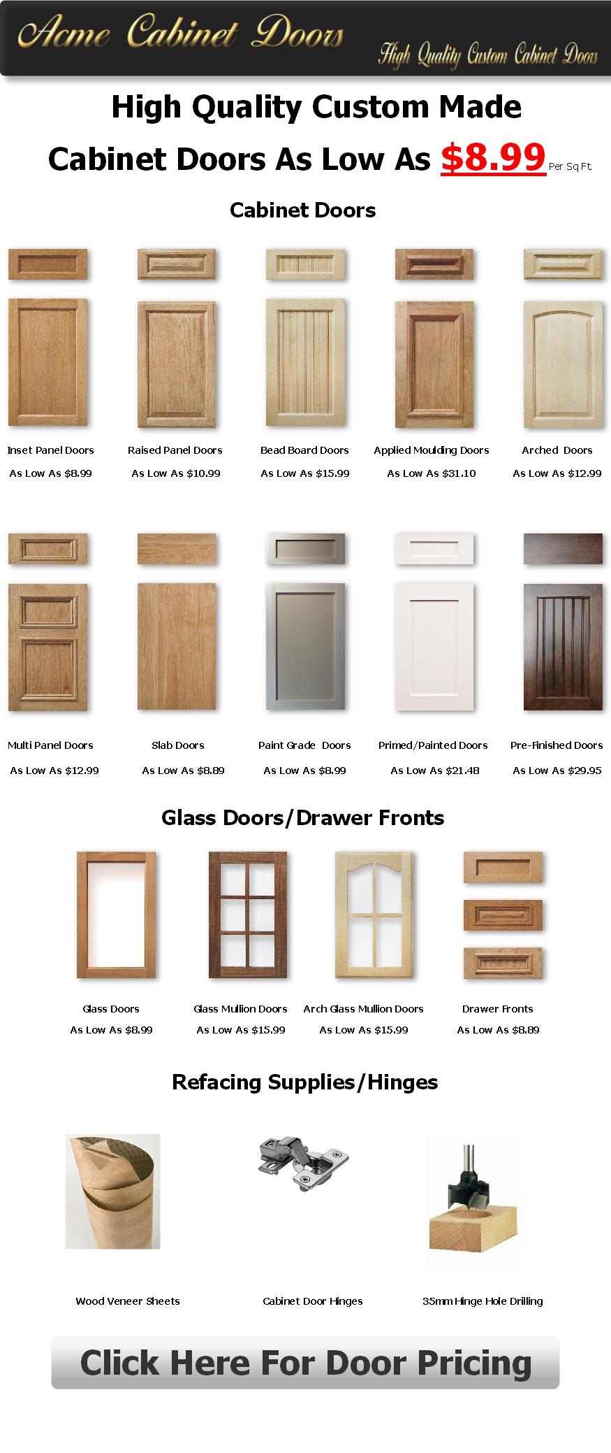 Kitchen Cabinet Doors Unfinished